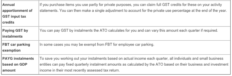 parking services included under gst